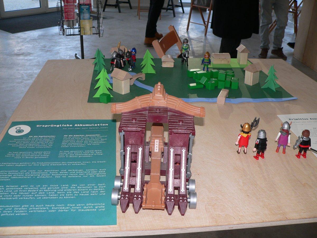 Akkumulation, dargestellt mit Spielfiguren.